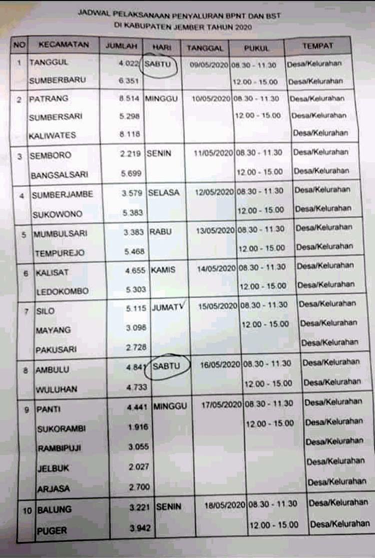 Jadwal pembagian BST Dan BPNT sebelum ada perubahan. (ist)