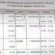Kominfo Jember Petugas Pembagian BST dan BPNT Antar ke Rumah Penerima